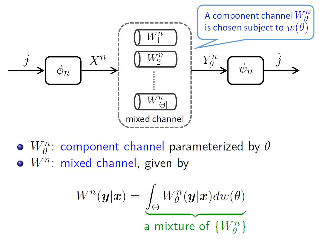Coding theorem defines decoding error capacity for general scenarios