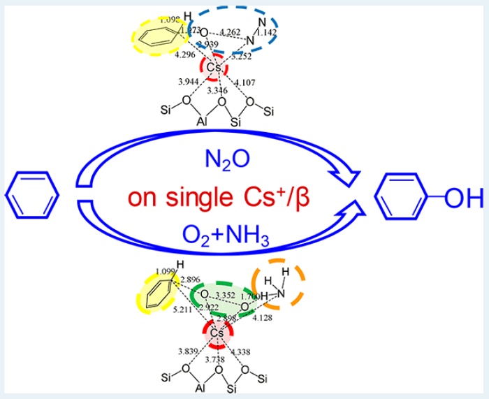 Improved catalytic processes for the synthesis of phenol